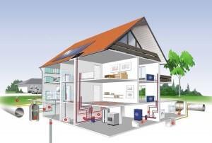 Система водоснабжения и канализации частного дома