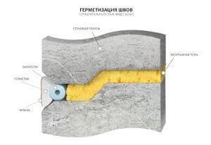 Герметизация межпанельных швов техника